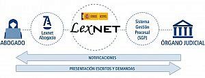 LexnetAbogacia2016